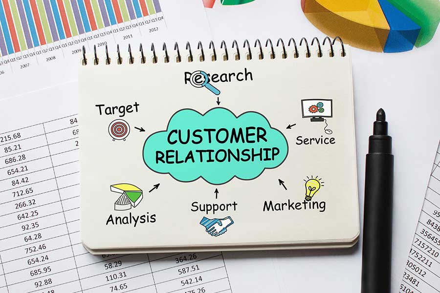promotional strategy is about building customer relationships.